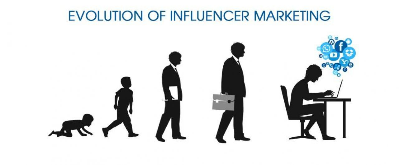 A deep insight into what is influencer marketing - Viral Bao